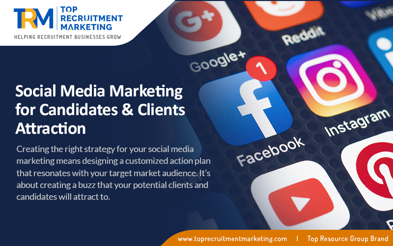Social Media Marketing for Candidates & Clients Attraction
